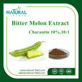 100%の自然で苦いメロンのエキスCharantin 10%の10:1の粉
