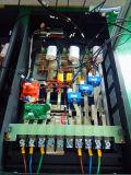 380V AC Convertor 3 van de Frequentie van de Aandrijving Fase voor de Veranderlijke Snelheid van de Motor