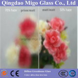 Supply Tempered Tuinbouw glas voor Telen Projecten