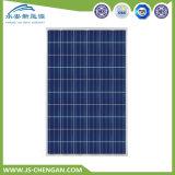 Портативная солнечная система генератора энергии для домашней пользы