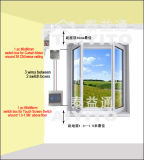 Système motorisé électrique automatique à la maison sec de rideau