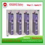 Hochleistungs--Ni-CD ultra hohe Kinetik-Batterie Gnc20 für das Anlassen des Motors