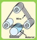Cortadora multi del alambre del diamante automático de la precisión para cortar el zafiro/el cristal