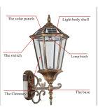 Luz europea ligera al aire libre del estilo de la luz solar LED de la pared
