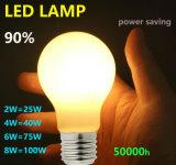LEDの電球A55 100W B22