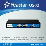 Yeastar 200 het Systeem van VoIP IP PBX van de Havens van PSTN Bri /GSM van Gebruikers (MyPBXU200)