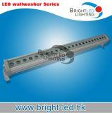IP65 48W de Verlichting 80lm/W van de LEIDENE Wasmachine van de Muur