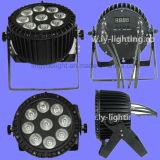 9X15W IP65はRGBWA LEDの同価ライトを防水する