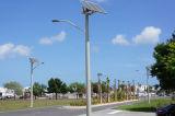 Venda 2016 quente! ! ! O dobro arma a luz de rua solar do diodo emissor de luz com os 5 anos de garantia (JINSHANG SOLARES)