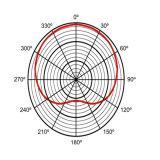 Professionista di Ealsem Es-500 fatto in microfono di condensatore della spina XLR di buona qualità 6.35 dell'OEM della Cina