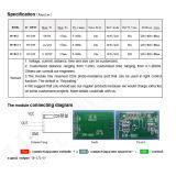 Módulo de PCB Sensor de Movimento de Microondas Hw-M10 para Interruptor de Luz