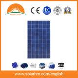 (HM-255P-60) panneau solaire du polysilicium 255W pour le système solaire triphasé
