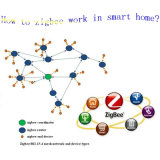 Tyt drahtloses Smarthome für intelligentes Hauptsystem