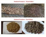 Biocharの機械装置を作る木製のおがくずの餌