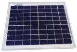 Панель сертификата 50W солнечная PV CE, солнечный модуль