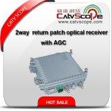 Ricevente ottica bidirezionale prodotta 2 modi esterna con AGC