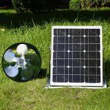panneau solaire 25W pour le système d'alimentation solaire de hors fonction-Réseau