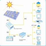 Invertitore puro 500W dell'onda di seno di energia solare dell'alimentazione elettrica di fuori-Griglia