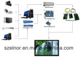 Elnorの熱い製品P8屋外SMDフルカラーLEDスクリーン