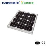 Painel 5W-100W solar pequeno policristalino