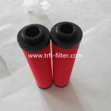 De textiel Vervangstukken Ba300427 vervangen het Element van de Filter Picanol