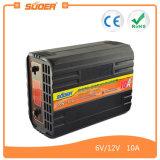 Caricatore solare dell'automobile del caricabatteria del fornitore 7A 8A di Suoer Cina 6V 12V (SON-10A+)