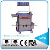 Karretje van de Anesthesie van de Verkoop van Ce ISO het Hete Plastic
