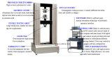 Wdw-100 het Testen van de Controle van de computer Elektronische Universele Machine met oven Op hoge temperatuur