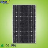 Фабрика панель солнечных батарей Непосредственн-Продавая 250W Mono или поли