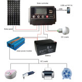 10A-30A zonneControlemechanisme met Output 2 USB