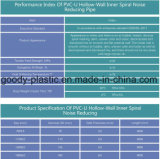 PVC-U 빈 벽 안 나선형 조용함 배수관