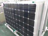 Sistema de energia solar na célula solar e no painel