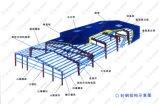 Estructura de acero de la fábrica / marco de acero del taller