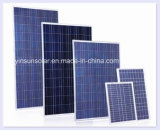 ISO와 세륨 승인 (YSP140-12P)를 가진 140W 태양 전지판
