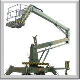 Se Series Slewing Drive для Crane