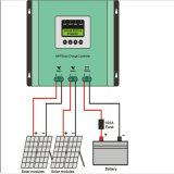 contrôleur solaire de charge de 24V/48V 40A/80A MPPT pour le système d'alimentation solaire