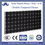 Comitato solare con l'esposizione reale della fabbrica