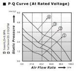 Ventilator für Auto-Kühlvorrichtung-Kästen