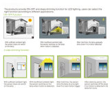 SLC5 12-28W Round IP65 Ik10 Waterproof LED Ceiling Light (Motion Mikrowelle Sensor oder Notfall)