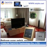 Iotの無線ホーム・オートメーションのシステム製品のためのスマートな接触スイッチ