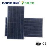 25years panneaux solaires de panneau de la garantie 50-320W picovolte