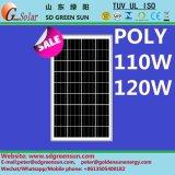 18V 110W-120W 많은 태양 전지 위원회 (2017년)