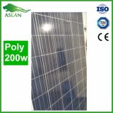 200W多太陽電池パネルの太陽エネルギーシステム寿命