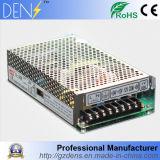 Cer anerkannte 120W Stromversorgung der CCTV-Qual Ausgabe-12V 12V 24V 5V