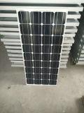 popolare tagliente del comitato solare dell'esportazione 85W