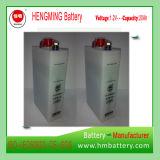 Bateria Ni-CD Gnc20 da taxa ultra elevada do elevado desempenho para começar de motor