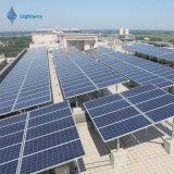 100W Gerechtvaardigde de Kwaliteit van het Zonnepaneel van China
