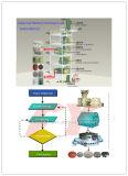 乾燥した粉は、販売のためのカリウムの塩化物肥料の粒状になる機械直接粒状になっている