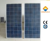 150W High Performance Poli-Crystalline Silicon Solar Panel/Solar Module