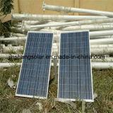 5 ans de CE de garantie, OIN, ccc ont délivré un certificat le réverbère 30W-120W solaire